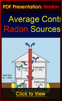 Radon inspection can help homeowners recognize the need to mitgate radon levels.