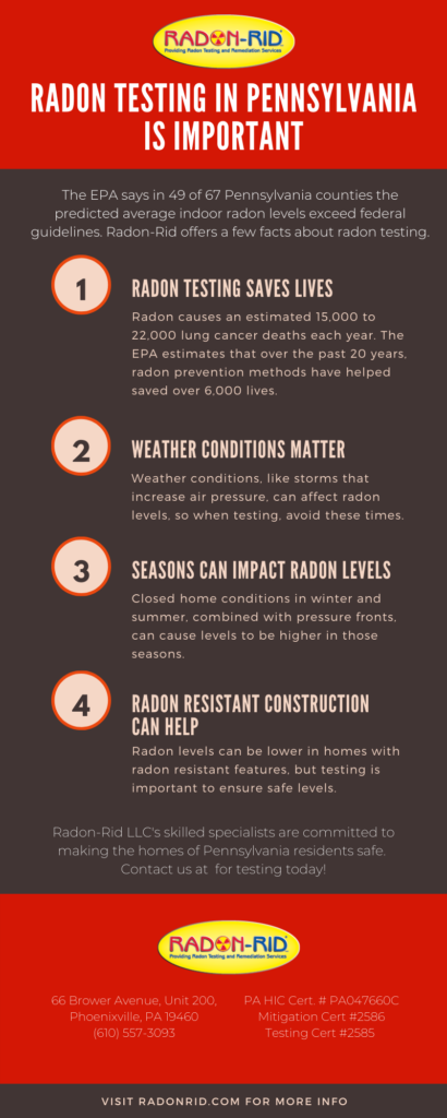 Radon Testing in Pennsylvania is Important | Radon-Rid, LLC