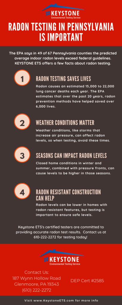 4 Facts About Radon Testing | Radon Testing in Pennsylvania is Important - Infographic | Keystone ETS